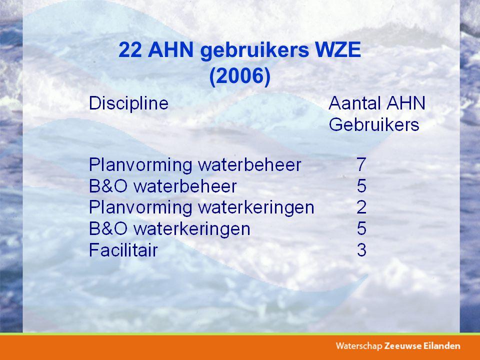 22 AHN gebruikers WZE (2006)