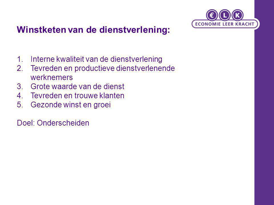 1.Interne kwaliteit van de dienstverlening 2.Tevreden en productieve dienstverlenende werknemers 3.Grote waarde van de dienst 4.Tevreden en trouwe kla