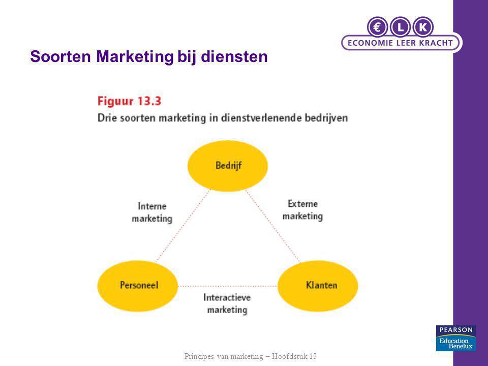 Principes van marketing – Hoofdstuk 13 Soorten Marketing bij diensten