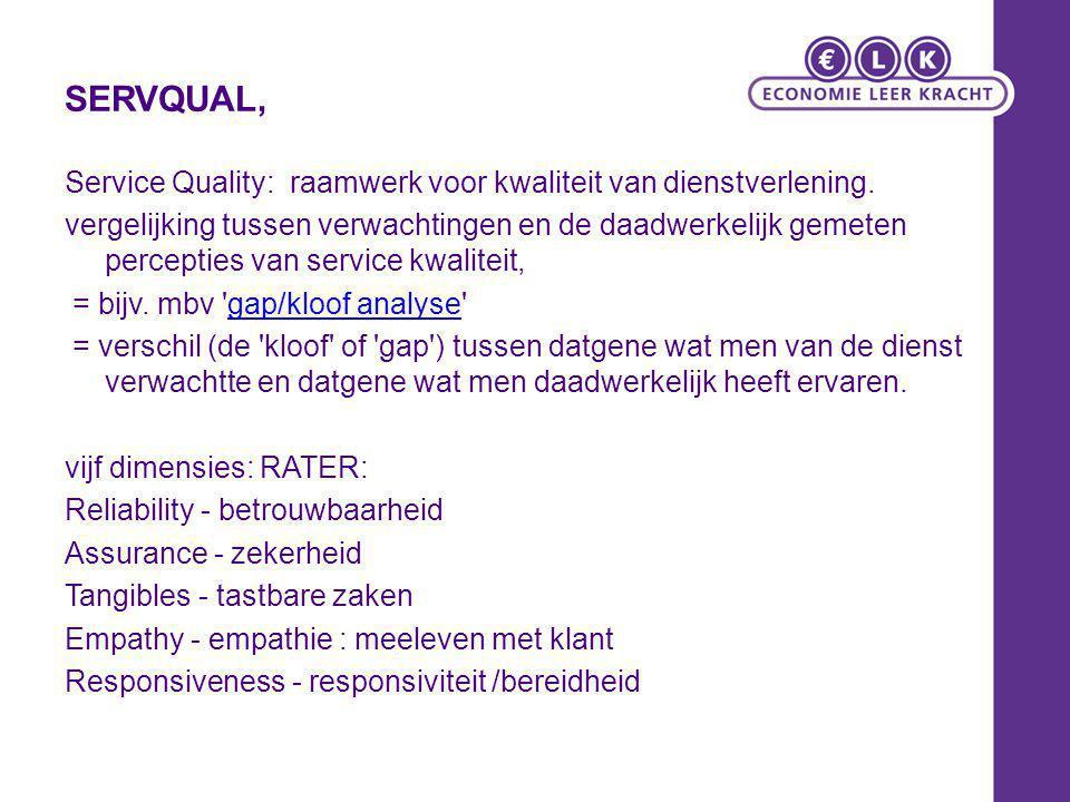 SERVQUAL, Service Quality: raamwerk voor kwaliteit van dienstverlening. vergelijking tussen verwachtingen en de daadwerkelijk gemeten percepties van s