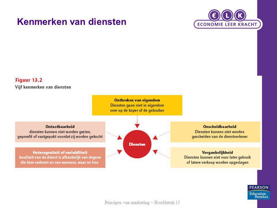 Hier figuur 13.2 uit de 5 e editie opnemen Principes van marketing – Hoofdstuk 13 Kenmerken van diensten