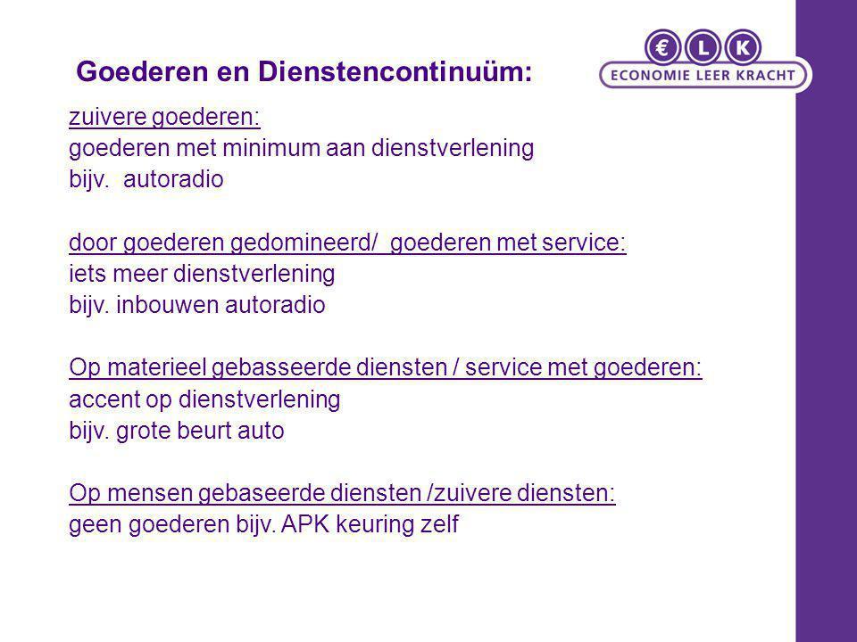 Goederen en Dienstencontinuüm: zuivere goederen: goederen met minimum aan dienstverlening bijv. autoradio door goederen gedomineerd/ goederen met serv