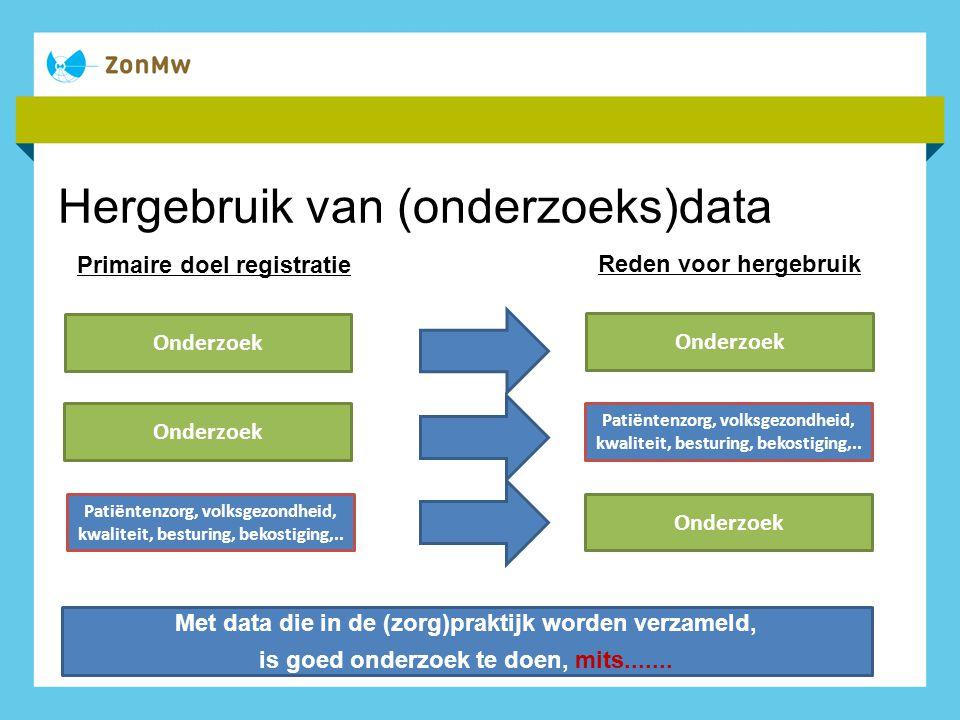 Hergebruik van (onderzoeks)data Onderzoek Primaire doel registratie Reden voor hergebruik Onderzoek Patiëntenzorg, volksgezondheid, kwaliteit, besturing, bekostiging,..