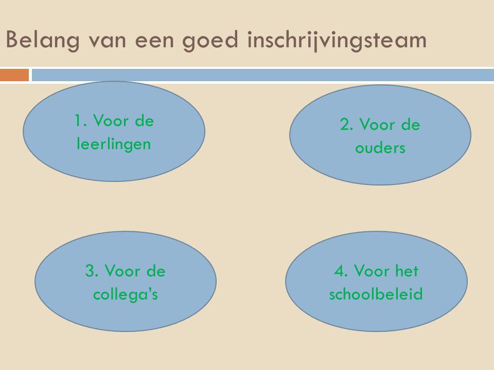 Belang van een goed inschrijvingsteam 1. Voor de leerlingen 2. Voor de ouders 3. Voor de collega's 4. Voor het schoolbeleid