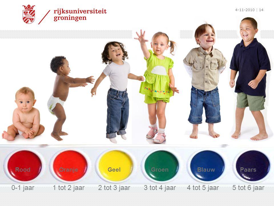 RoodOranjeGeelGroen BlauwPaars 0-1 jaar1 tot 2 jaar2 tot 3 jaar3 tot 4 jaar4 tot 5 jaar5 tot 6 jaar 4-11-2010 | 14