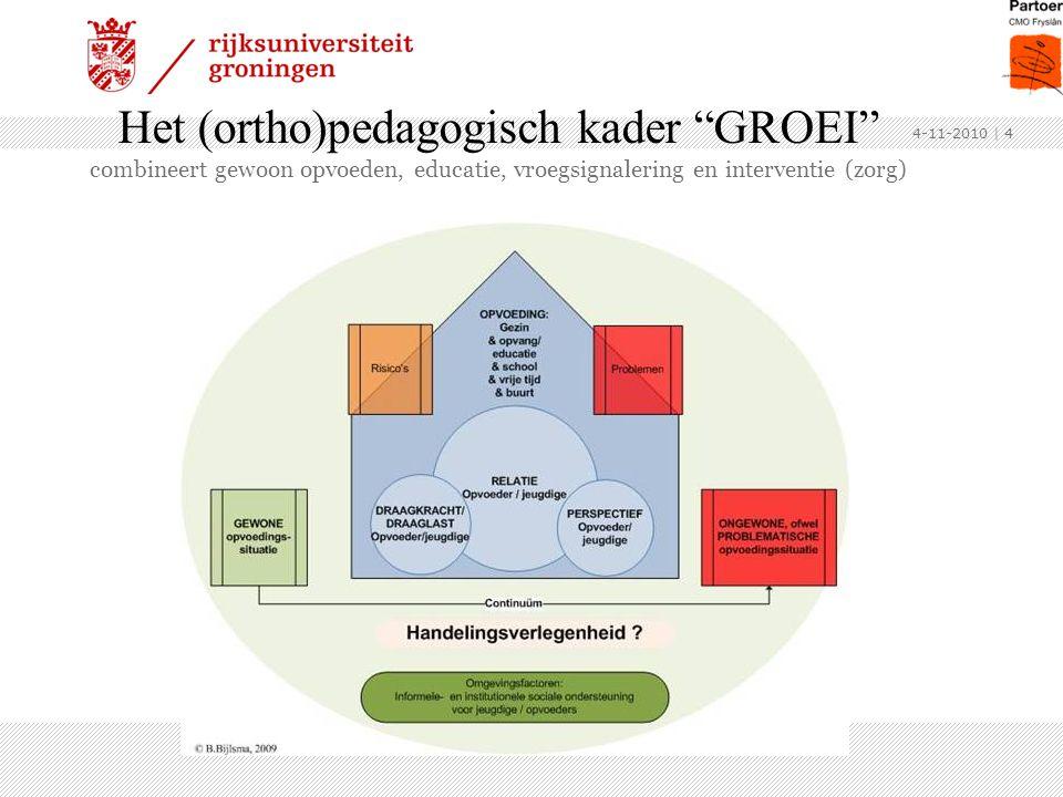 4-11-2010 | 5 GROEI : uitdagen - volgen – beoordelen - uitdagen – volgen - GROEI , preventie kinderen met educatieve ontwikkelingsrisico's: © B.Bijlsma, 2009