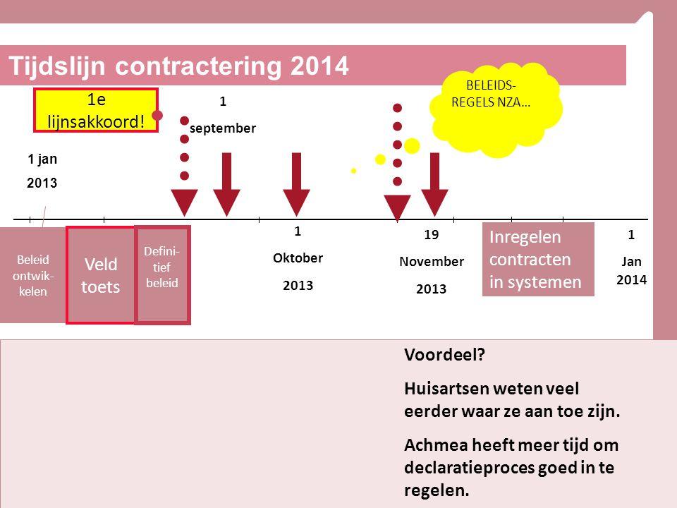 4 1 jan 2013 Beleid ontwik- kelen Veld toets Defini- tief beleid 1 Oktober 2013 Tijdslijn contractering 2014 Voordeel.