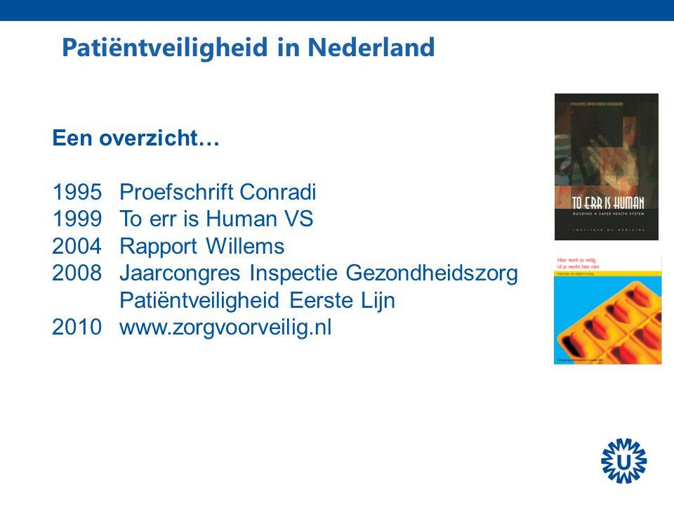 Patiëntveiligheid in Nederland Een overzicht… 1995Proefschrift Conradi 1999To err is Human VS 2004Rapport Willems 2008Jaarcongres Inspectie Gezondheid
