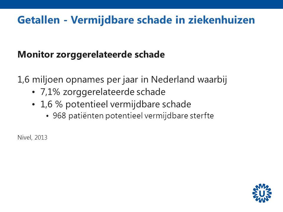 Getallen - Vermijdbare schade in ziekenhuizen Monitor zorggerelateerde schade 1,6 miljoen opnames per jaar in Nederland waarbij 7,1% zorggerelateerde
