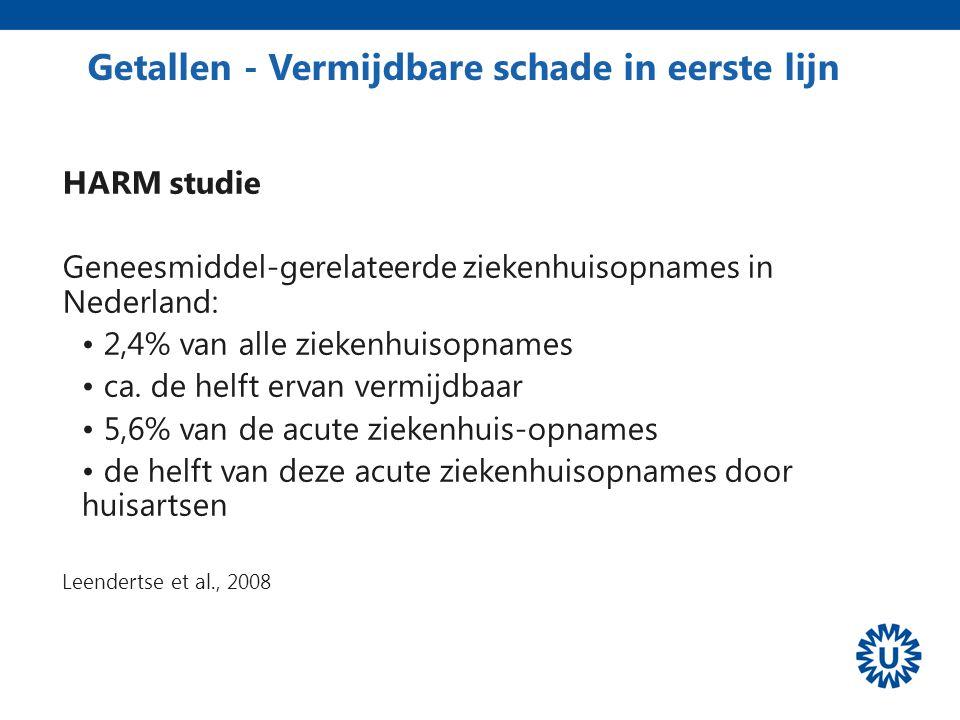 Getallen - Vermijdbare schade in eerste lijn HARM studie Geneesmiddel-gerelateerde ziekenhuisopnames in Nederland: 2,4% van alle ziekenhuisopnames ca.