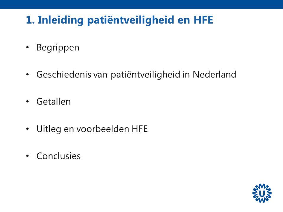 1. Inleiding patiëntveiligheid en HFE Begrippen Geschiedenis van patiëntveiligheid in Nederland Getallen Uitleg en voorbeelden HFE Conclusies