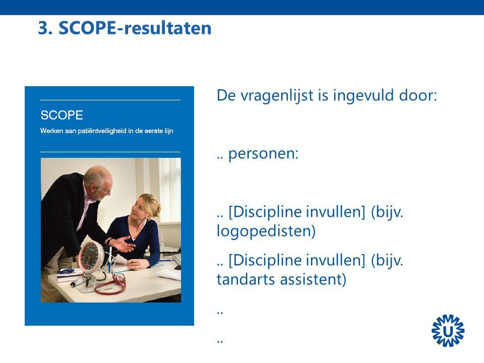 3. SCOPE-resultaten De vragenlijst is ingevuld door:.. personen:.. [Discipline invullen] (bijv. logopedisten).. [Discipline invullen] (bijv. tandarts