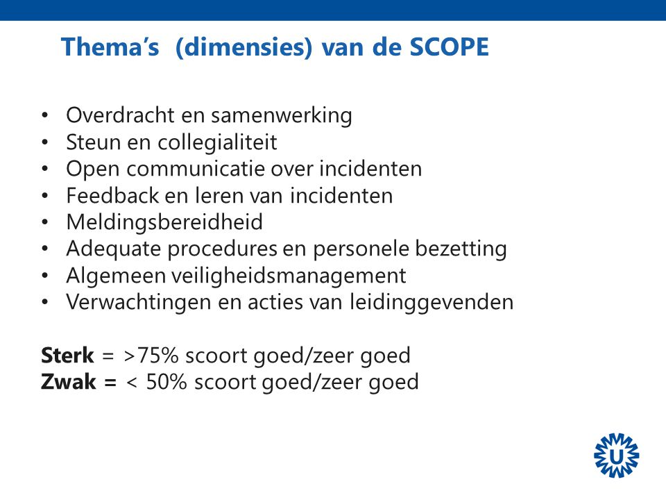 Thema's (dimensies) van de SCOPE Overdracht en samenwerking Steun en collegialiteit Open communicatie over incidenten Feedback en leren van incidenten