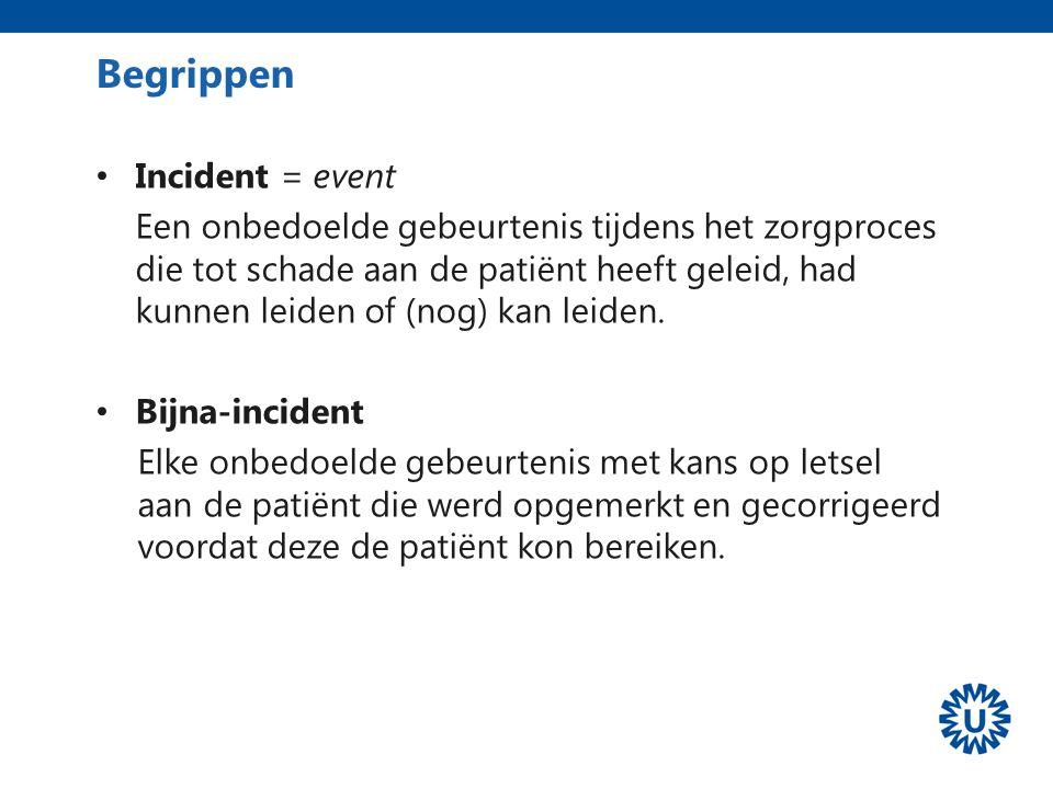 Begrippen Incident = event Een onbedoelde gebeurtenis tijdens het zorgproces die tot schade aan de patiënt heeft geleid, had kunnen leiden of (nog) ka