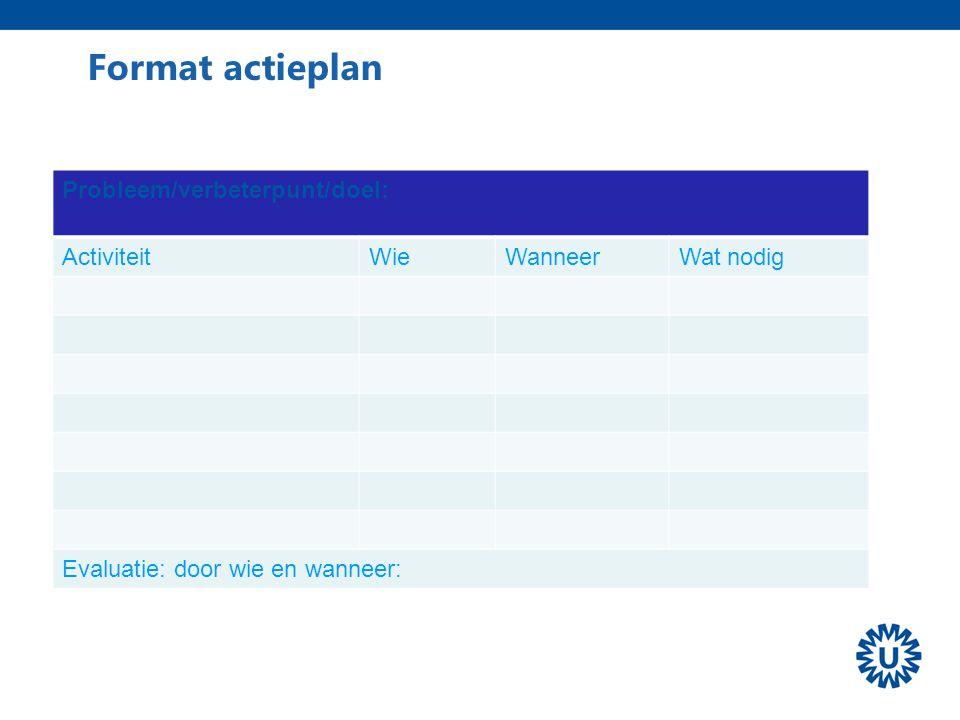 Format actieplan Probleem/verbeterpunt/doel: ActiviteitWieWanneerWat nodig Evaluatie: door wie en wanneer: