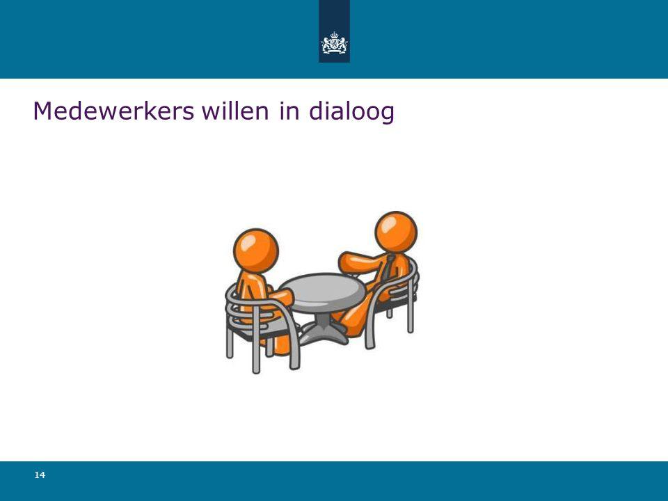 Medewerkers willen in dialoog 14