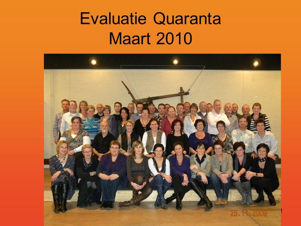 Evaluatie Quaranta april 201021 9.Organisatie Planning is een groot aandachtspunt!.