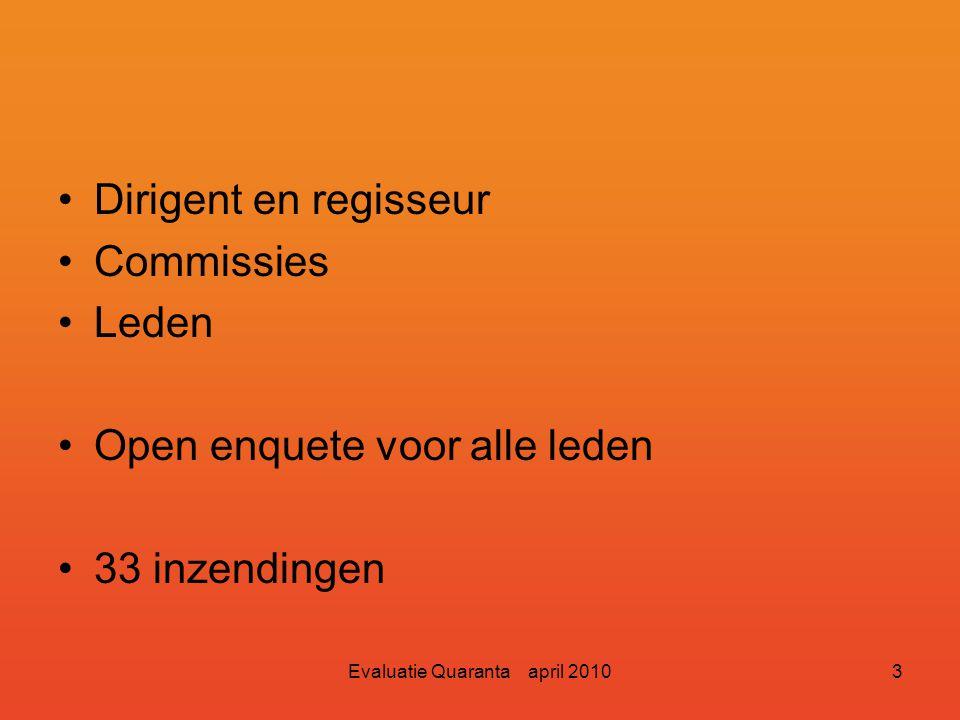 Evaluatie Quaranta april 20103 Dirigent en regisseur Commissies Leden Open enquete voor alle leden 33 inzendingen