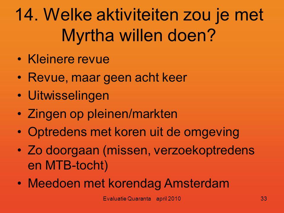 Evaluatie Quaranta april 201032 14. Welke aktiviteiten zou je met Myrtha willen doen? Kleine uitvoeringen (9) –Uitvoeringen met bekend repertoire –Stu