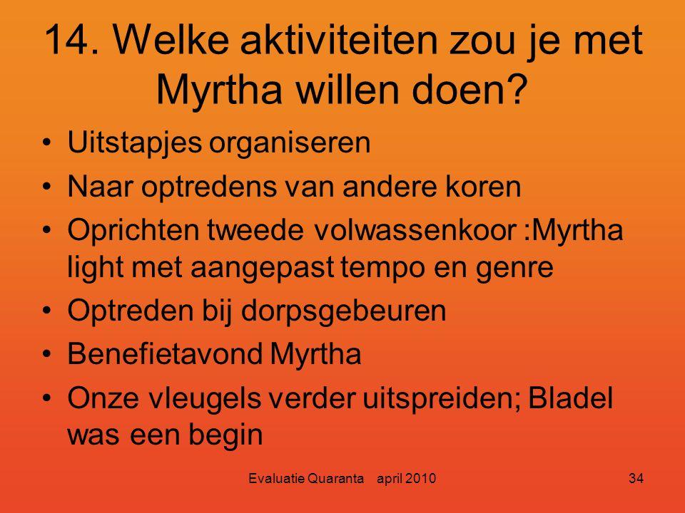 Evaluatie Quaranta april 201033 14. Welke aktiviteiten zou je met Myrtha willen doen? Kleinere revue Revue, maar geen acht keer Uitwisselingen Zingen