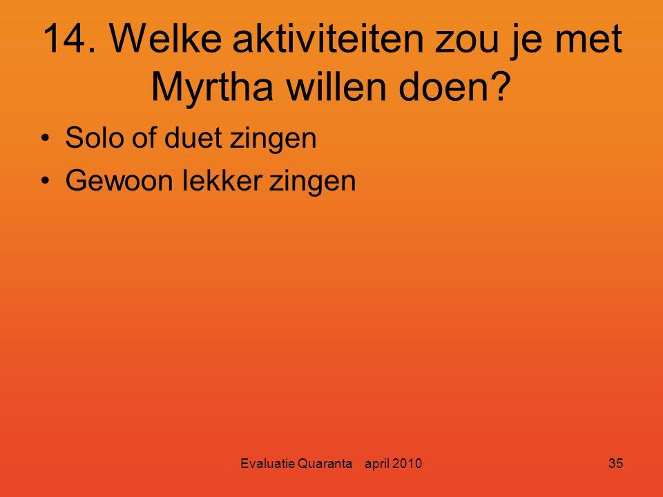 Evaluatie Quaranta april 201034 14. Welke aktiviteiten zou je met Myrtha willen doen? Uitstapjes organiseren Naar optredens van andere koren Oprichten
