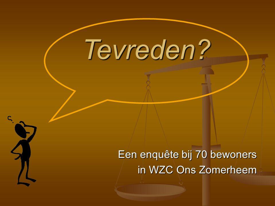 Een enquête bij 70 bewoners in WZC Ons Zomerheem Tevreden?