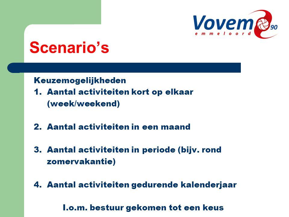 Scenario's Keuzemogelijkheden 1. Aantal activiteiten kort op elkaar (week/weekend) 2.