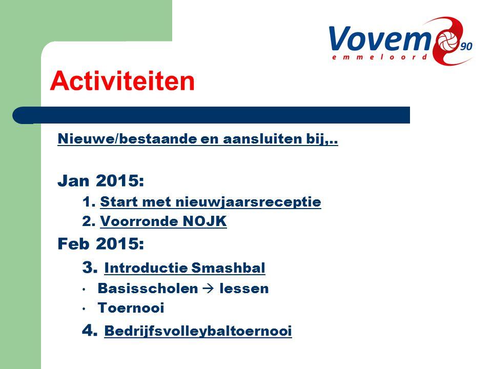 Activiteiten Nieuwe/bestaande en aansluiten bij,..