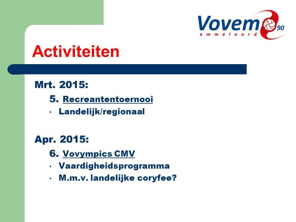 Activiteiten Mrt. 2015: 5. Recreantentoernooi Landelijk/regionaal Apr.