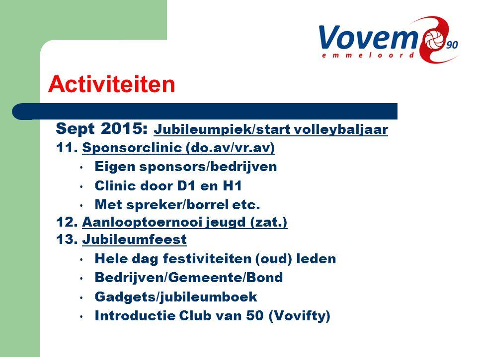 Activiteiten Sept 2015: Jubileumpiek/start volleybaljaar 11.