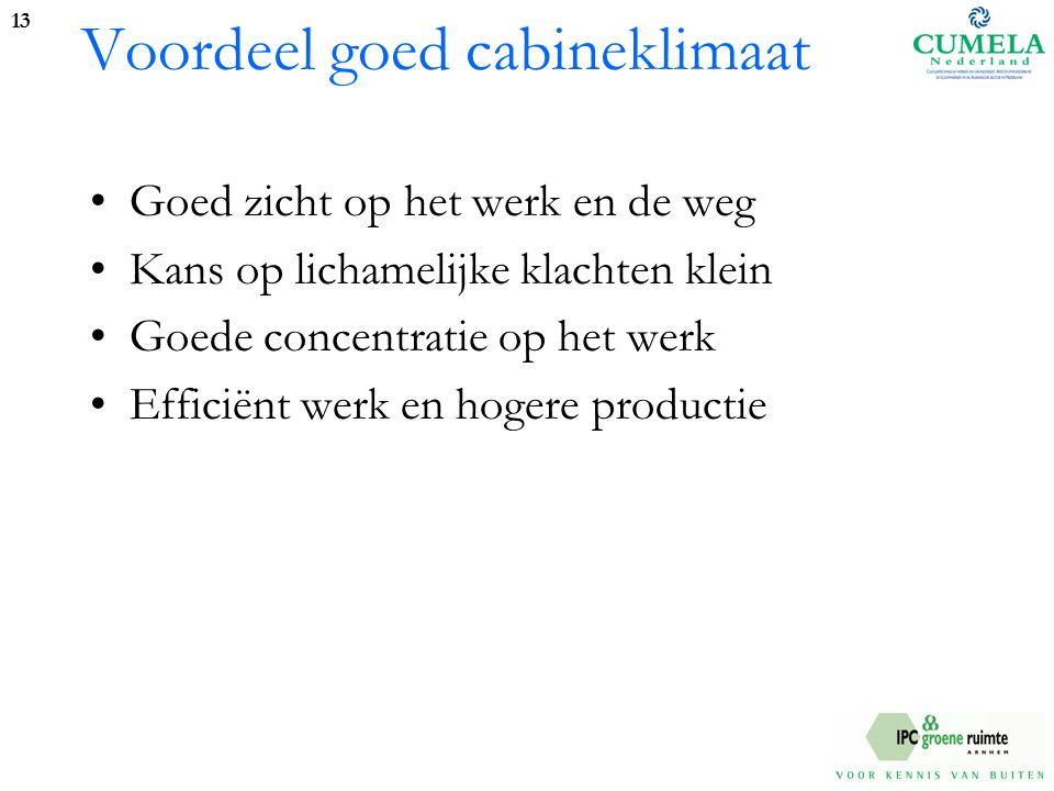 Voordeel goed cabineklimaat Goed zicht op het werk en de weg Kans op lichamelijke klachten klein Goede concentratie op het werk Efficiënt werk en hogere productie 13