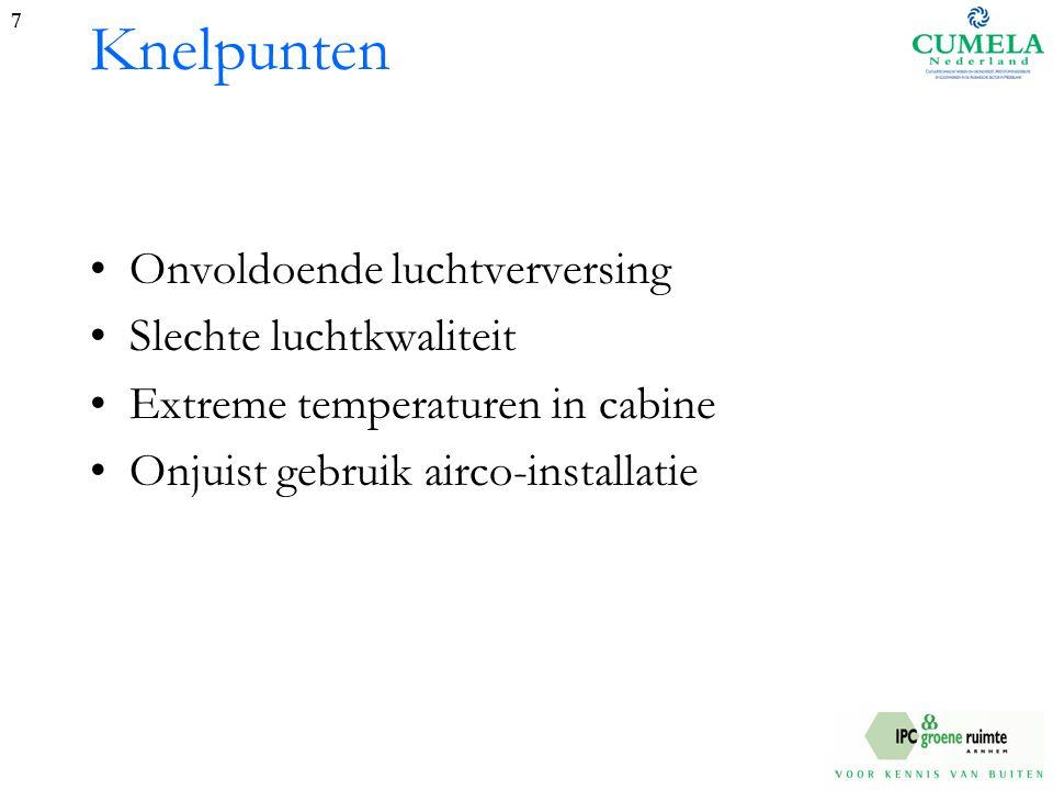 Knelpunten Onvoldoende luchtverversing Slechte luchtkwaliteit Extreme temperaturen in cabine Onjuist gebruik airco-installatie 7