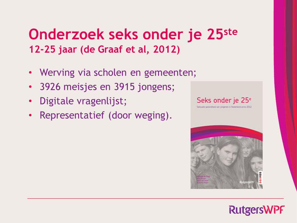 Onderzoek seks onder je 25 ste 12-25 jaar (de Graaf et al, 2012) Werving via scholen en gemeenten; 3926 meisjes en 3915 jongens; Digitale vragenlijst;