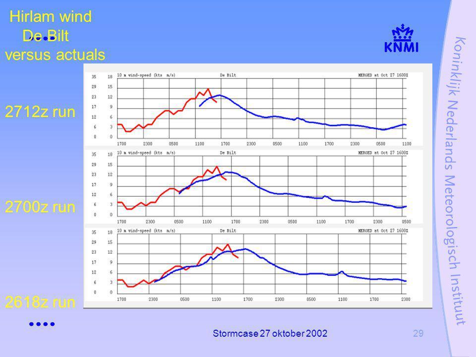 Stormcase 27 oktober 200229 Hirlam wind De Bilt versus actuals 2712z run 2700z run 2618z run