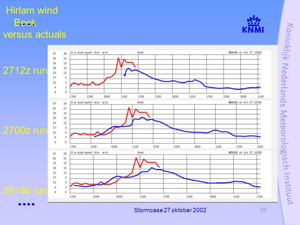 Stormcase 27 oktober 200230 Hirlam wind Beek versus actuals 2712z run 2700z run 2618z run