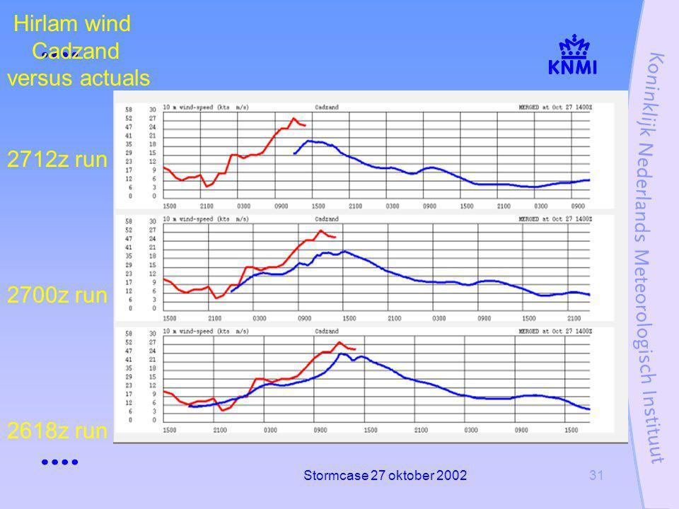 Stormcase 27 oktober 200231 Hirlam wind Cadzand versus actuals 2712z run 2700z run 2618z run