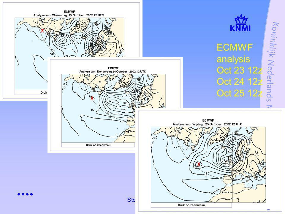 Stormcase 27 oktober 20025 ECMWF analysis Oct 26 12z Oct 27 12z Oct 28 12z