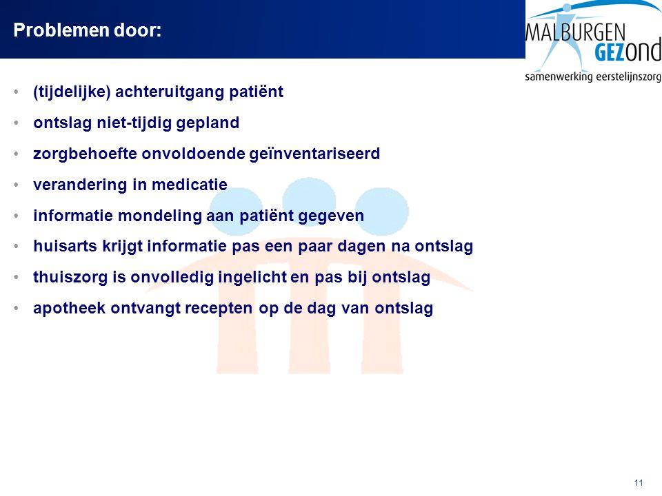 11 Problemen door: (tijdelijke) achteruitgang patiënt ontslag niet-tijdig gepland zorgbehoefte onvoldoende geïnventariseerd verandering in medicatie i