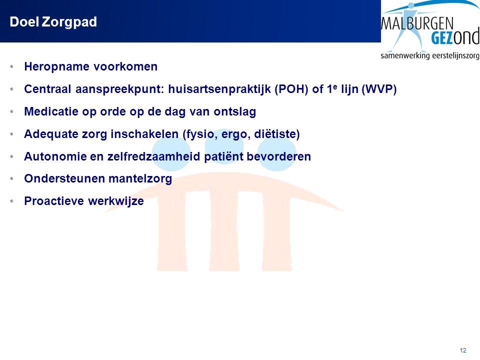 12 Doel Zorgpad Heropname voorkomen Centraal aanspreekpunt: huisartsenpraktijk (POH) of 1 e lijn (WVP) Medicatie op orde op de dag van ontslag Adequat
