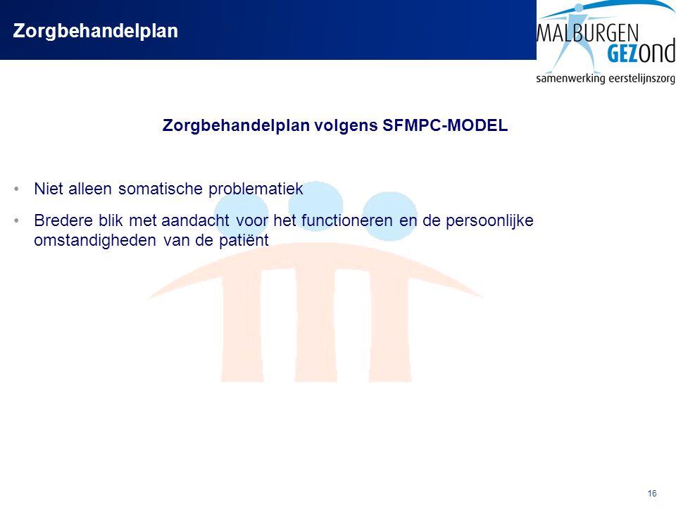 16 Zorgbehandelplan Zorgbehandelplan volgens SFMPC-MODEL Niet alleen somatische problematiek Bredere blik met aandacht voor het functioneren en de persoonlijke omstandigheden van de patiënt