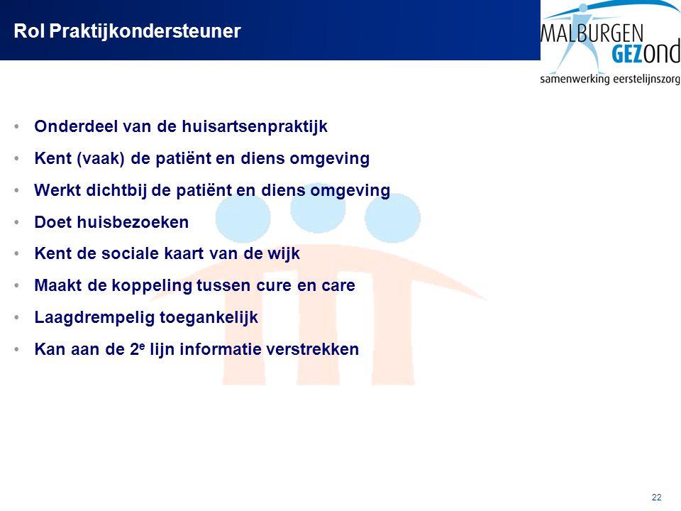 22 Rol Praktijkondersteuner Onderdeel van de huisartsenpraktijk Kent (vaak) de patiënt en diens omgeving Werkt dichtbij de patiënt en diens omgeving D