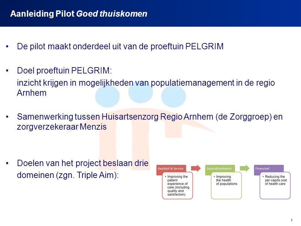 4 Aanleiding Pilot Goed thuiskomen De pilot maakt onderdeel uit van de proeftuin PELGRIM Doel proeftuin PELGRIM: inzicht krijgen in mogelijkheden van