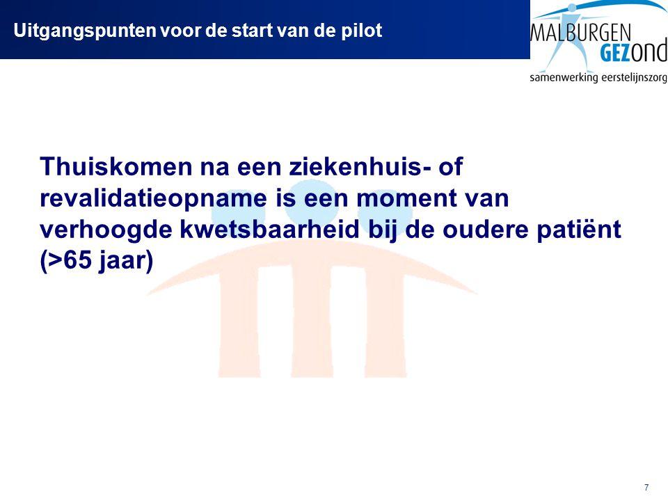 7 Uitgangspunten voor de start van de pilot Thuiskomen na een ziekenhuis- of revalidatieopname is een moment van verhoogde kwetsbaarheid bij de oudere patiënt (>65 jaar)