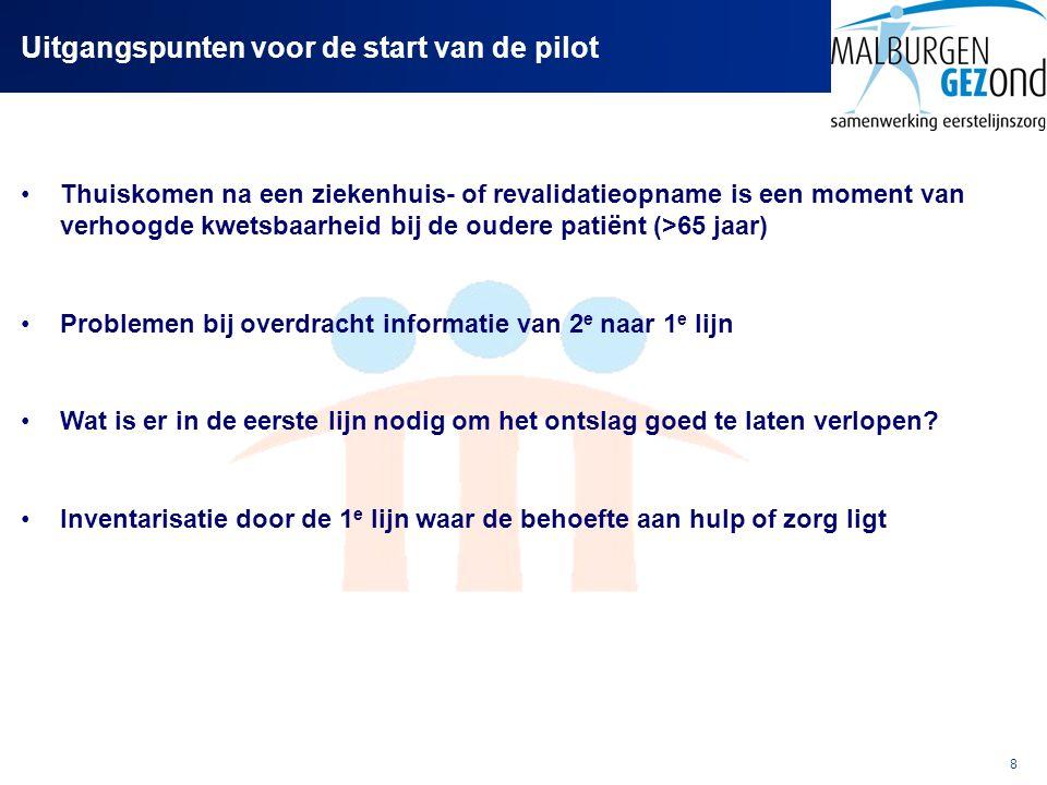 8 Uitgangspunten voor de start van de pilot Thuiskomen na een ziekenhuis- of revalidatieopname is een moment van verhoogde kwetsbaarheid bij de oudere