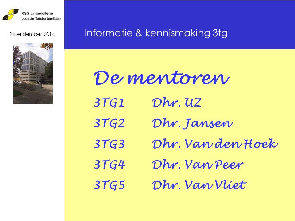 Nog vragen Contact opnemen: Telefoonnummer: 06-18062047 Mail: roseboom@sportfriends.nlroseboom@sportfriends.nl Via www.mastiel.nl/contact een bericht achterlatenwww.mastiel.nl/contact Spreekuur: iedere dinsdag van 12.45-13.45 uur op school