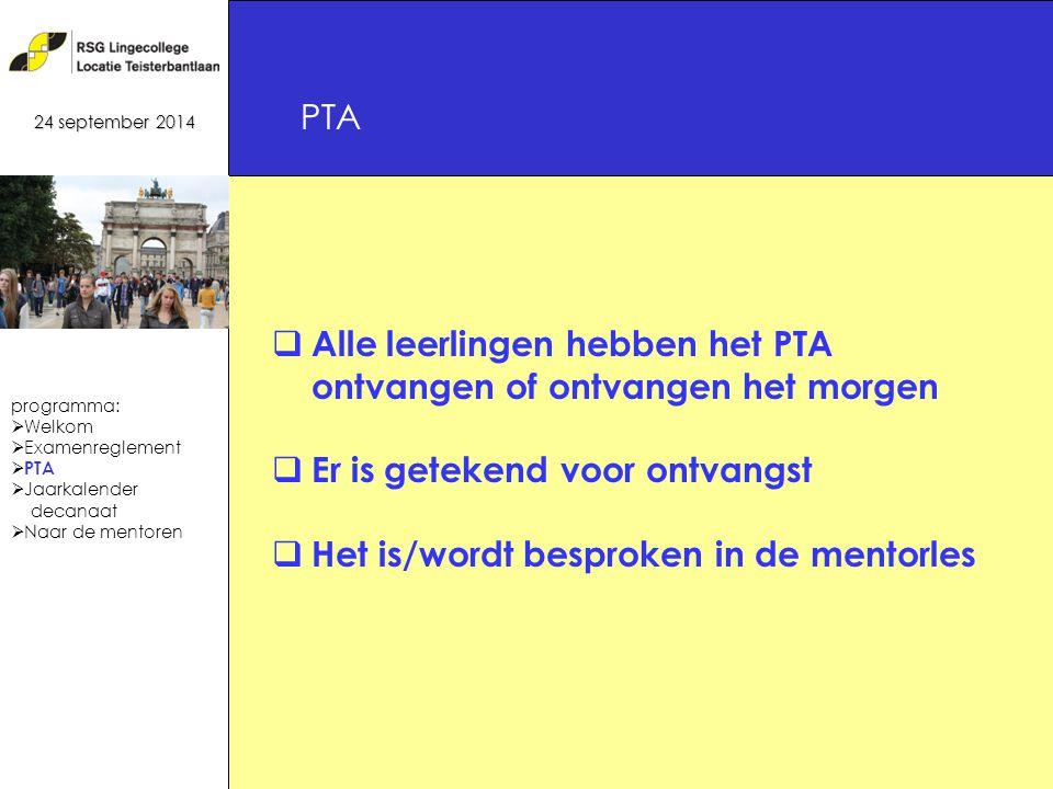 22  Alle leerlingen hebben het PTA ontvangen of ontvangen het morgen  Er is getekend voor ontvangst  Het is/wordt besproken in de mentorles PTA 24 september 2014 programma:  Welkom  Examenreglement  PTA  Jaarkalender decanaat  Naar de mentoren