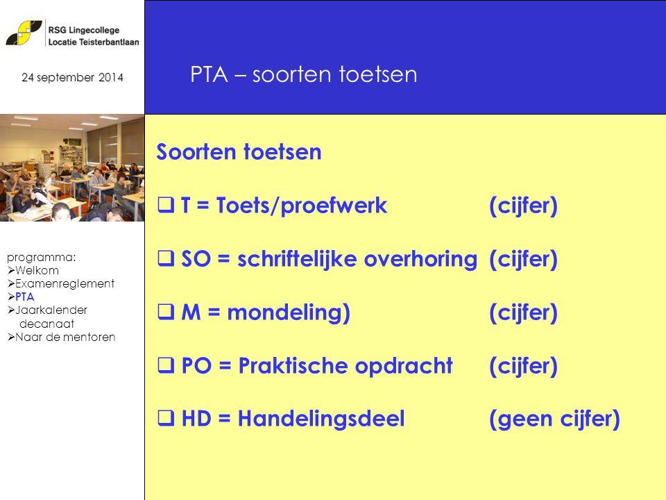 24 Soorten toetsen  T = Toets/proefwerk(cijfer)  SO = schriftelijke overhoring(cijfer)  M = mondeling)(cijfer)  PO = Praktische opdracht(cijfer)  HD = Handelingsdeel(geen cijfer) PTA – soorten toetsen 24 september 2014 programma:  Welkom  Examenreglement  PTA  Jaarkalender decanaat  Naar de mentoren