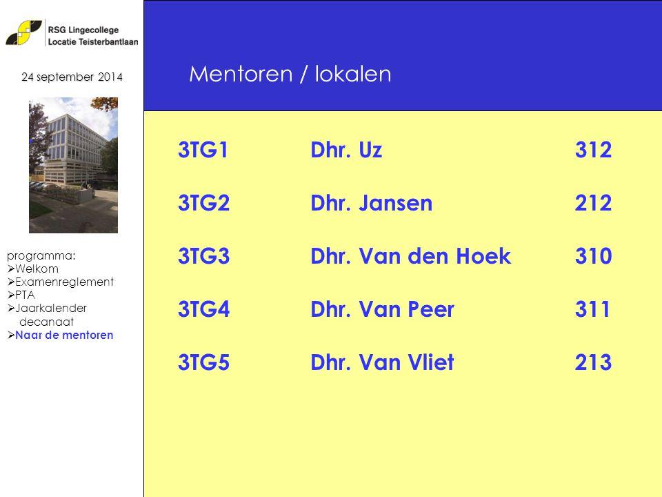 36 3TG1Dhr. Uz312 3TG2Dhr. Jansen212 3TG3Dhr. Van den Hoek310 3TG4Dhr.