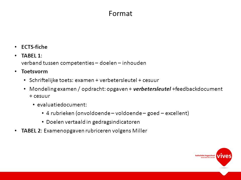 Format ECTS-fiche TABEL 1: verband tussen competenties – doelen – inhouden Toetsvorm Schriftelijke toets: examen + verbetersleutel + cesuur Mondeling