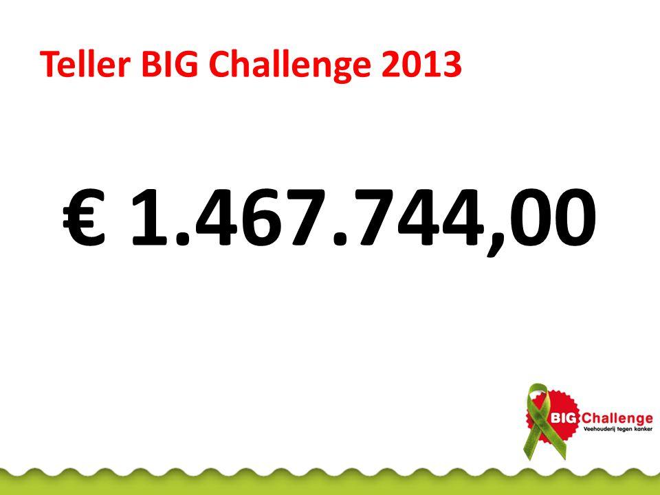 Teller BIG Challenge 2013 € 1.467.744,00